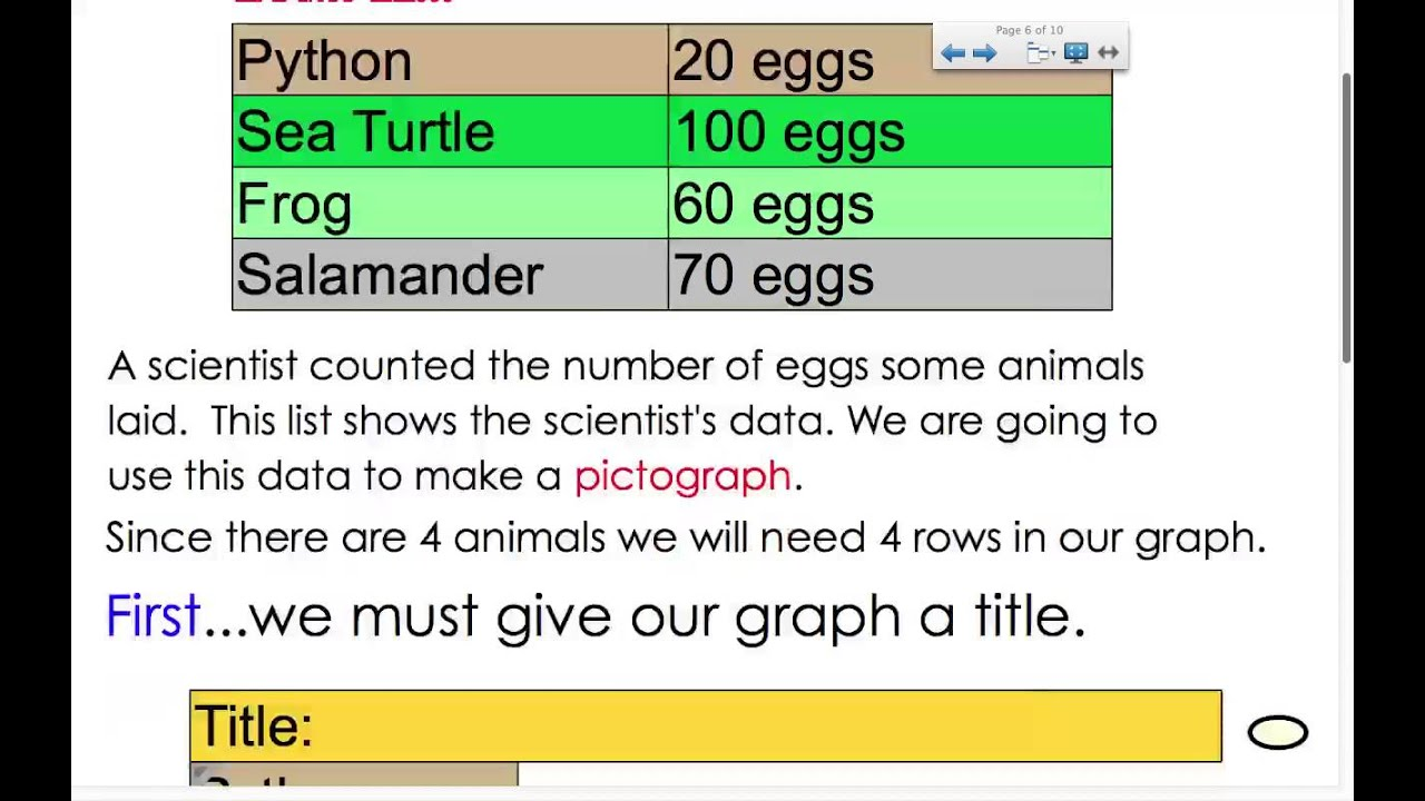 hight resolution of Pictograph Introduction - 3rd grade - YouTube