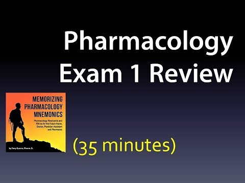 Pharmacology Exam 1 Review