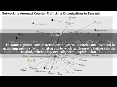 Human trafficking in Tanzania Top # 6 Facts