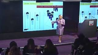 Repeat youtube video Lynda Gratton, Keynote Speaker at 13th Annual Women in Business Conference 1 March 2013
