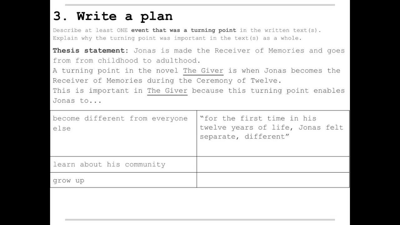 3 how to write a written text essay the giver planning your how to write a written text essay the giver planning your essay