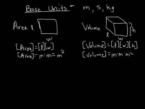 Chapter 1 - Space, Time, Mass