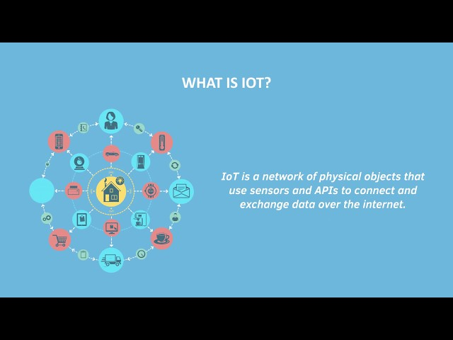 IoT in 60 Seconds