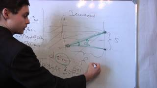ЕГЭ физика 2012 оптика а5. Дифракционная решётка.Видео.