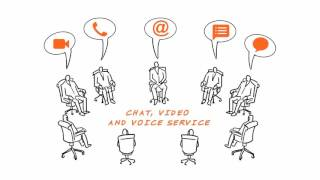 UNIFIED COMMUNICATION COLLABORATION
