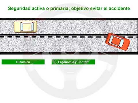 ASÍ FUNCIONA EL AUTOMÓVIL (I) - 1.4 Seguridad (1/13)