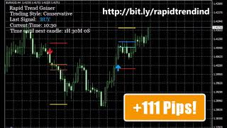 100% Best No Repaint Trading Signal with Precise Buy Sell Signal