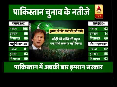 Imran Khan`s victory can be a danger alarm for India, know why