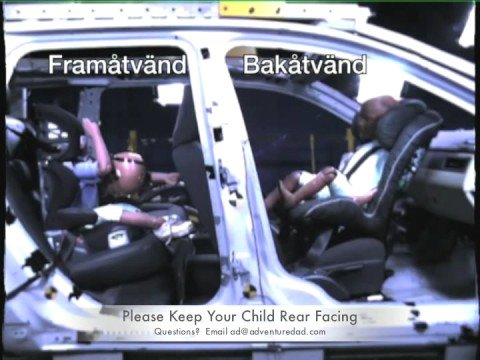 Rear Facing vs. Forward Facing Car Seat Safety - YouTube