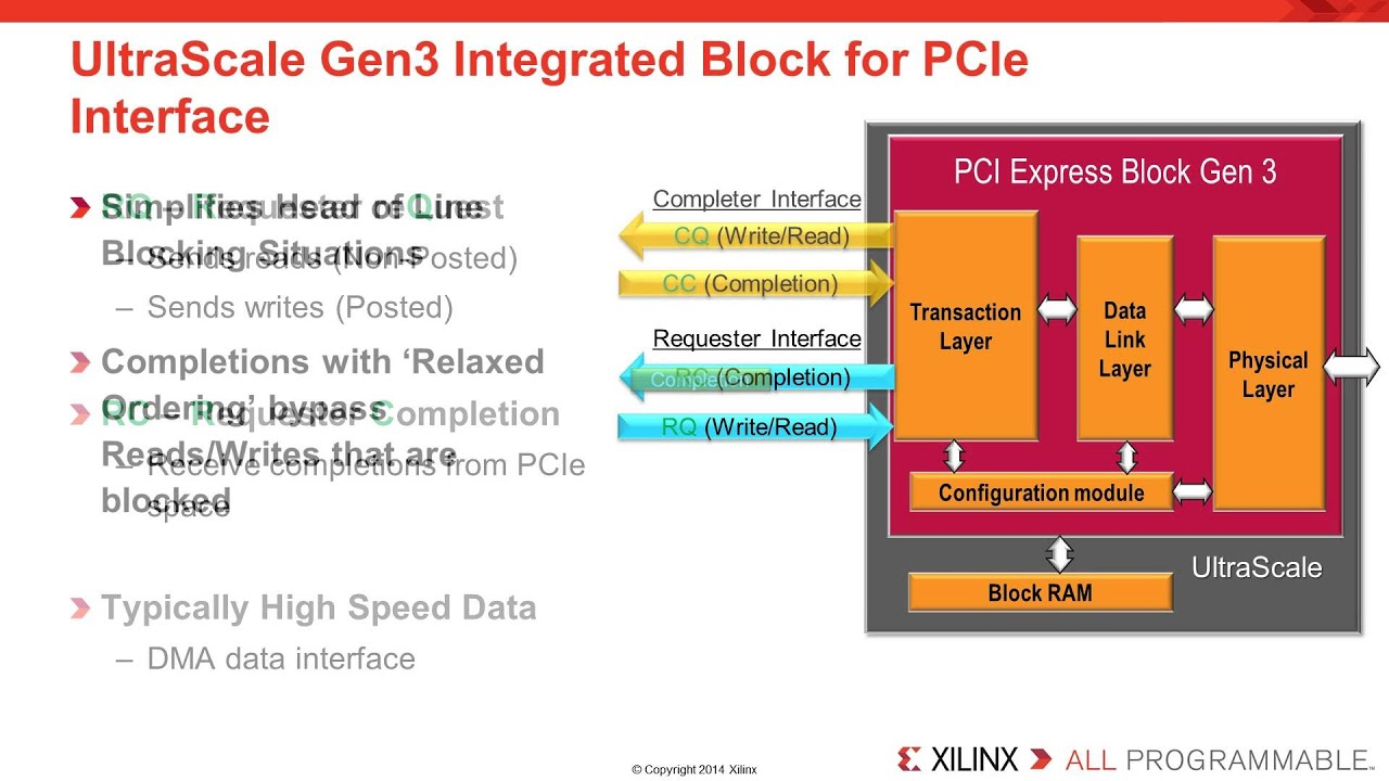 UltraScale PCI Express - The Power of 4