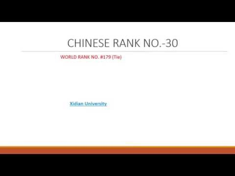 Top Engineering Universities in china 2015/16 from http://www.usnews.com/education