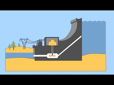 Funcionamiento de una central hidroeléctrica