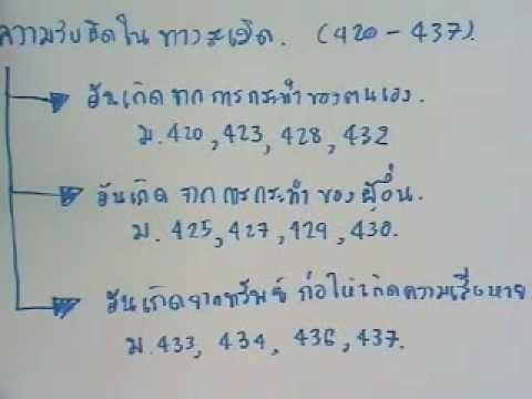 ละเมิด 1/11 (เทอม2/2557)
