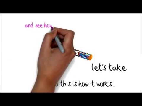 SCAMPER a creative thinking technique