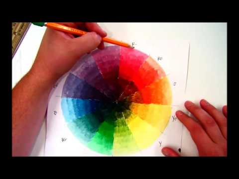Color Wheel And Intensity Chart Youtube