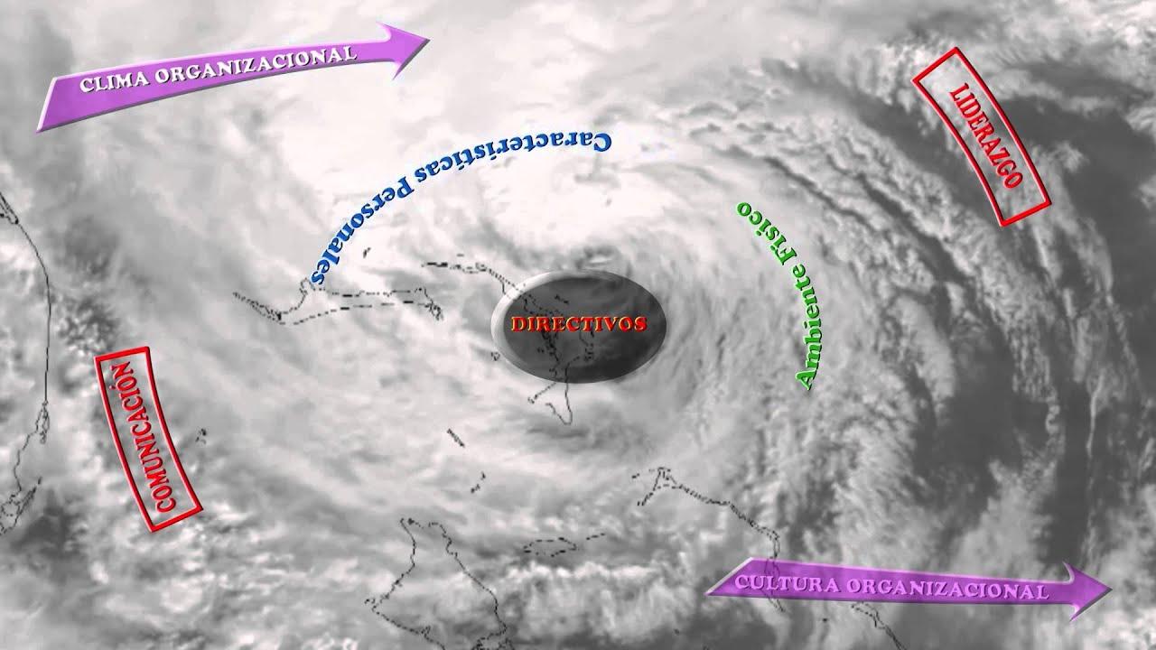 En el ojo de huracan youtube for Como se forma el marmol