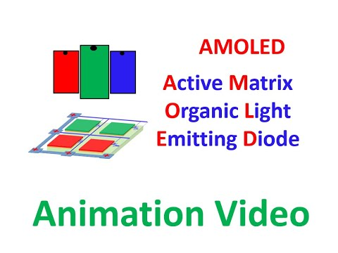 AMOLED Active Matrix Organic Light Emitting Diode Simple but Knowledge full Video Screen Display