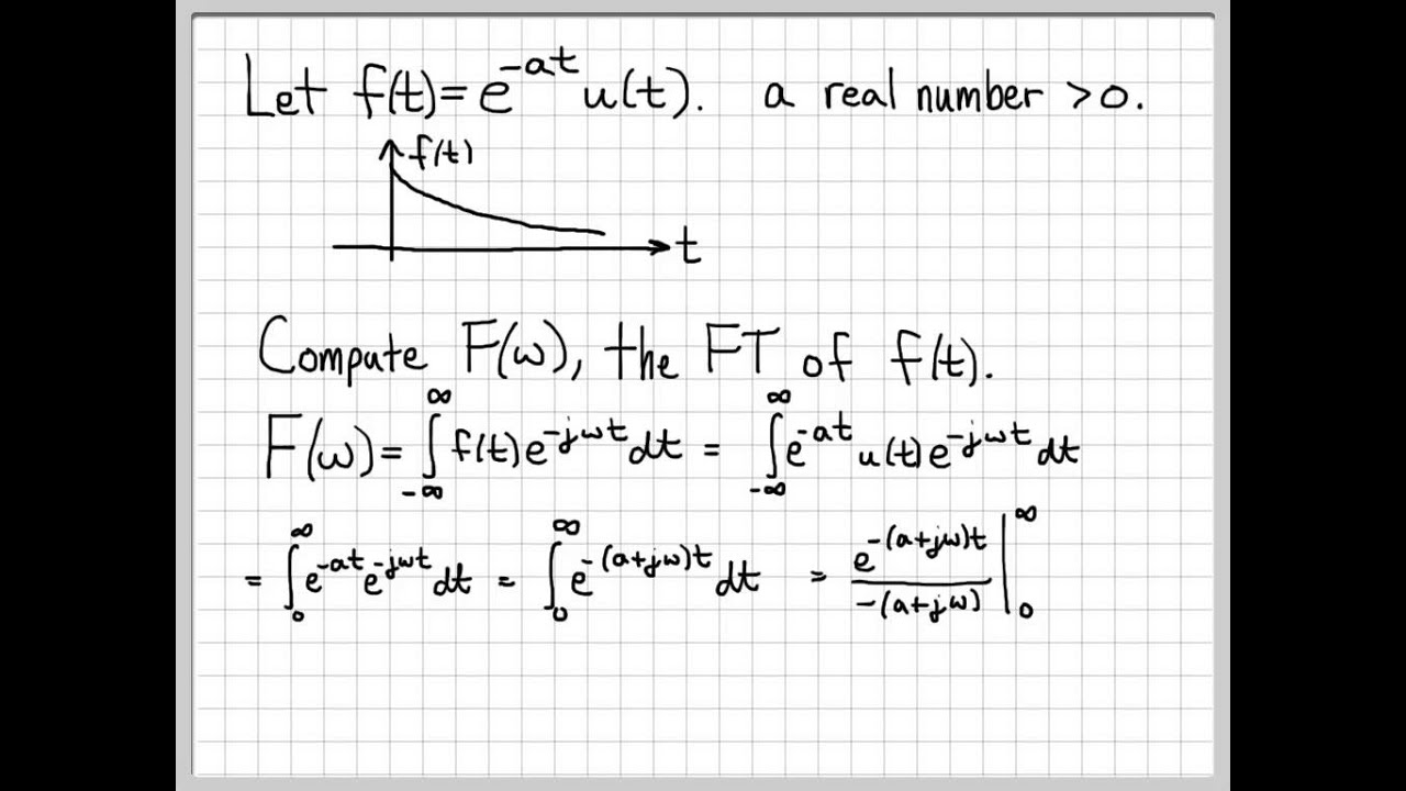 Fourier Transform Example 01 Right Sided Decaying Exponential