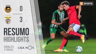 Highlights   Resumo: Rio Ave 0-3 Benfica (Liga 20/21 #4)