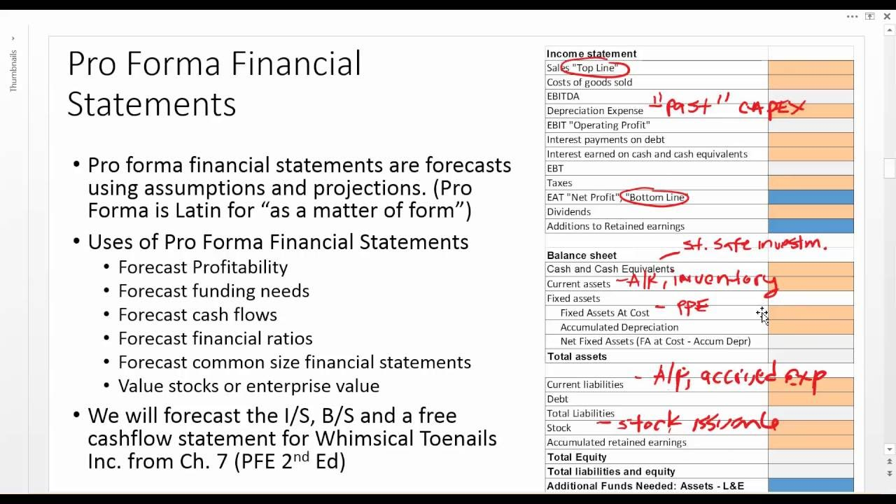 fincore topic 1 part 1 pro forma financial statements and fcff youtube