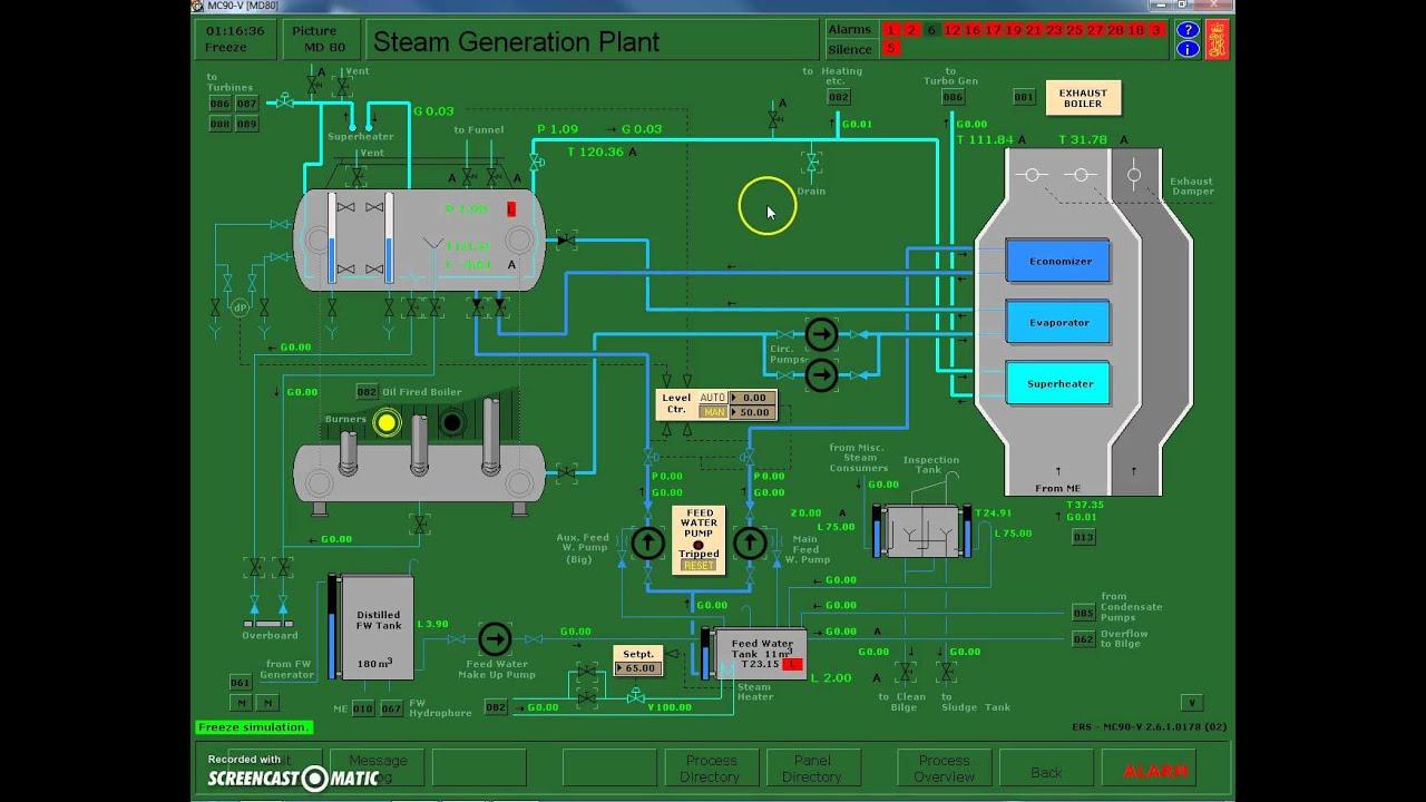 Diesel Engine Working >> Kongsberg MC90 simulator boiler - YouTube