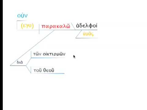 Greek diagramming romans 121 part 2 youtube greek diagramming romans 121 part 2 ccuart Gallery