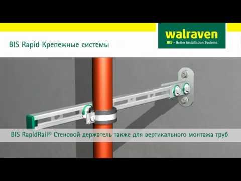 Системи швидкого монтажу Walraven