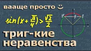 тринонометрия ТРИГОНОМЕТРИЧЕСКИЕ НЕРАВЕНСТВА 10 11 класс