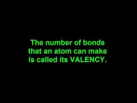 How oxygen, nitrogen and carbon make covalent bonds.
