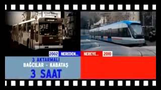 AK Parti'nin Icraatlari