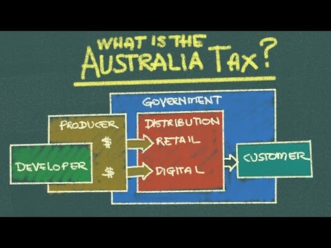 This 'Australia Tax' bullshit explained!!!