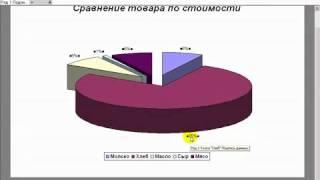 Построение диаграммы в программе Microsoft office Excel