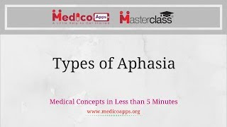 Aphasia or Speech Disorders - Types & Causes