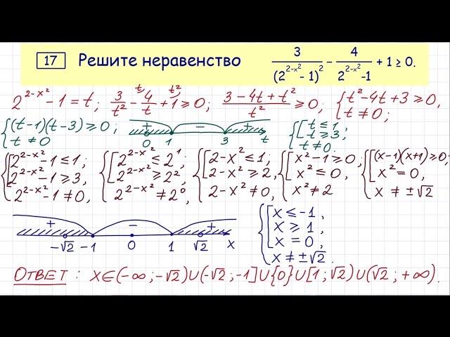Задание 15 ЕГЭ по математике