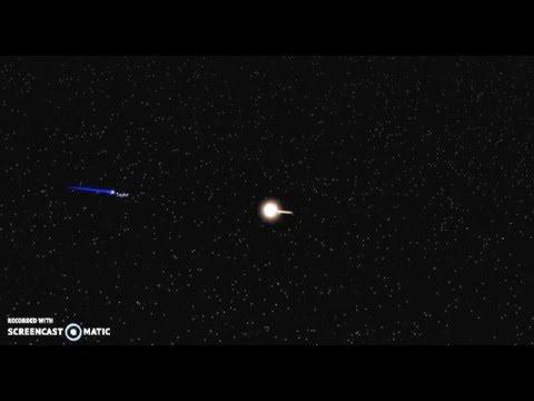 Stellar Collision