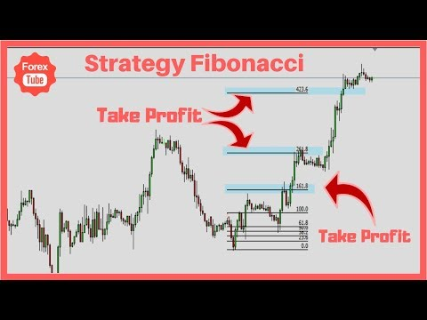 forex-trading-strategy-fibonacci-break,-very-simple