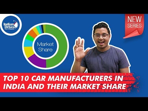 Top 10 Car Manufacturers In India And Their Market Share