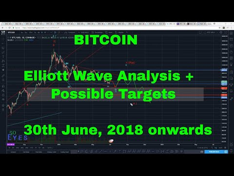 Bitcoin Long Term Forecast And Targets Using Elliott Wave (BTC/USD) 30th June 2018 Onwards