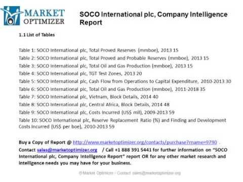 SOCO International plc, Company Intelligence Report