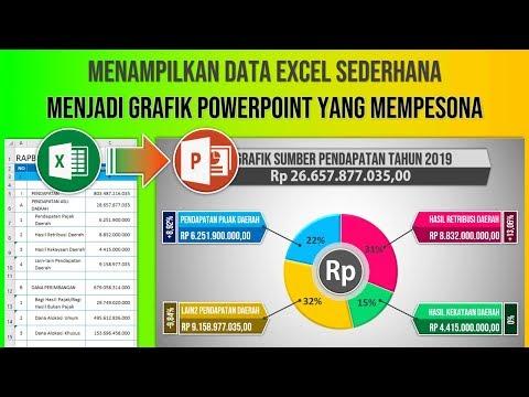 Cara Membuat dan Menampilkan Grafik pada Slide PowerPoint