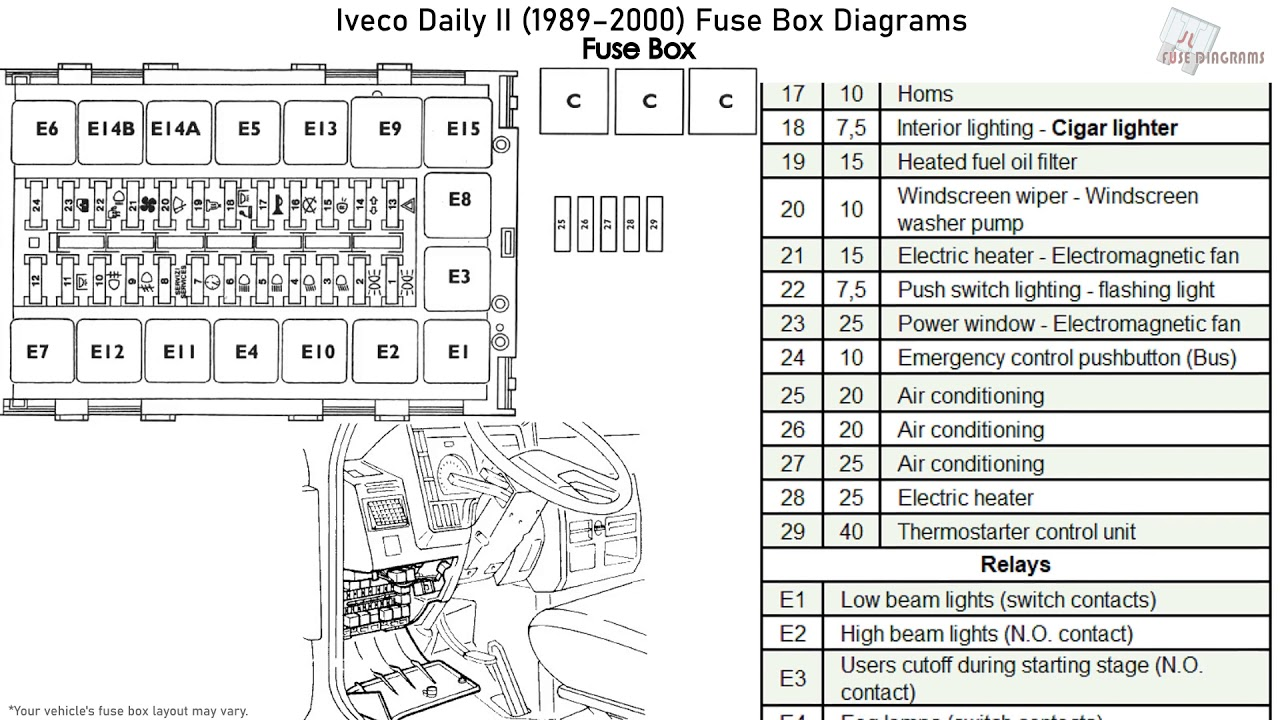 Iveco Daily Ii 1989 2000 Fuse Box Diagrams Youtube
