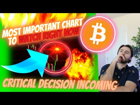CRITICAL BITCOIN WARNING FOR THE NEXT 24-48 HOURS – *THIS* SCENARIO IS THE BEST TIME TO BUY BITCOIN!