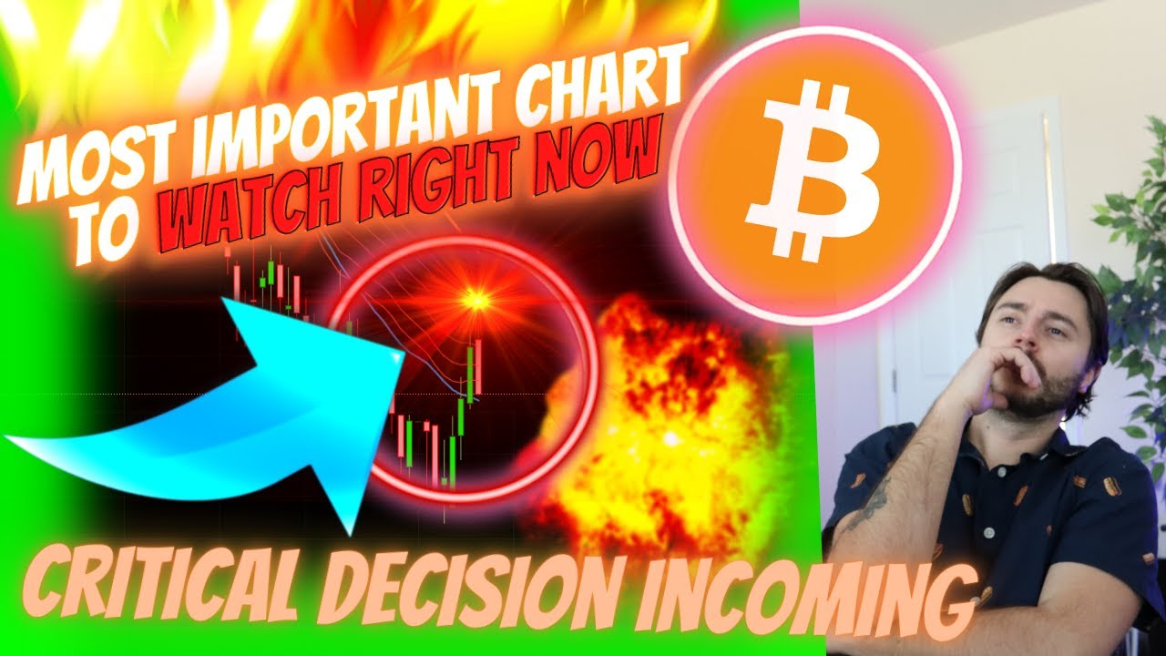 CRITICAL BITCOIN WARNING FOR THE NEXT 24-48 HOURS - *THIS* SCENARIO IS THE BEST TIME TO BUY BITCOIN!