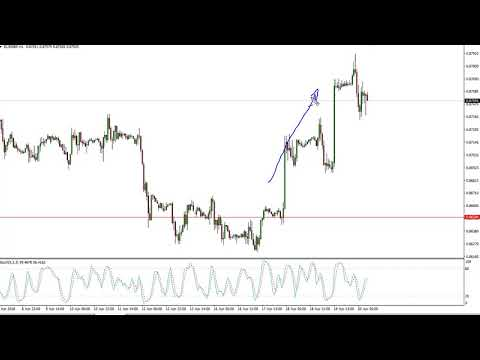 EUR/GBP Technical Analysis for April 23, 2018 by FXEmpire.com