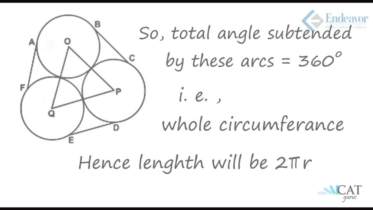 Concepts techniques of circles tangents chords for exams like concepts techniques of circles tangents chords for exams like cat cmat gre gmat hexwebz Choice Image