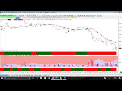 The spread in forex and vsa