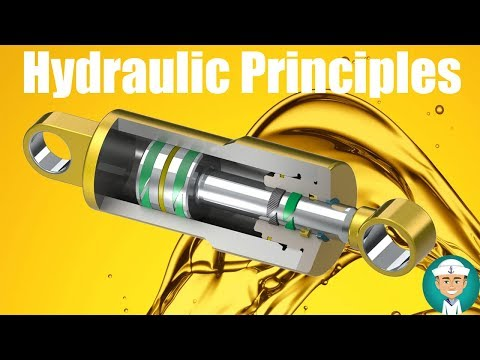 What is Hydraulic System and its Advantages
