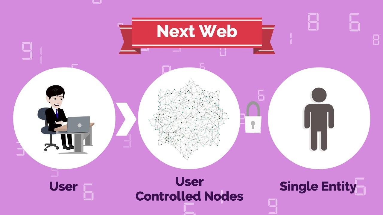 Bitcoin Galaxy - The New Era
