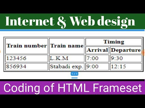 Train time table HTML coding |Internet and web design |table creation in html