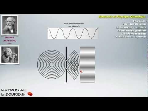 Einstein entre relativité et mécanique quantique !  partie 2